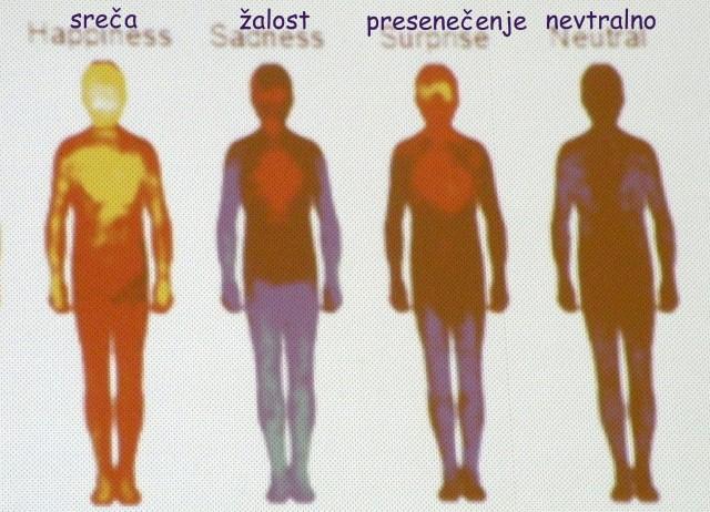 20 U3 čustva in telo - foto